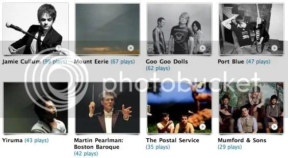 last.fm,music