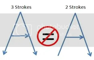 Number of Strokes