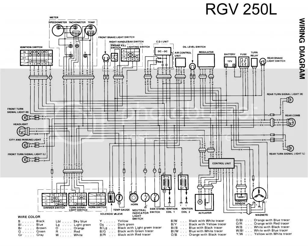 Original Wiring Diagrams Links