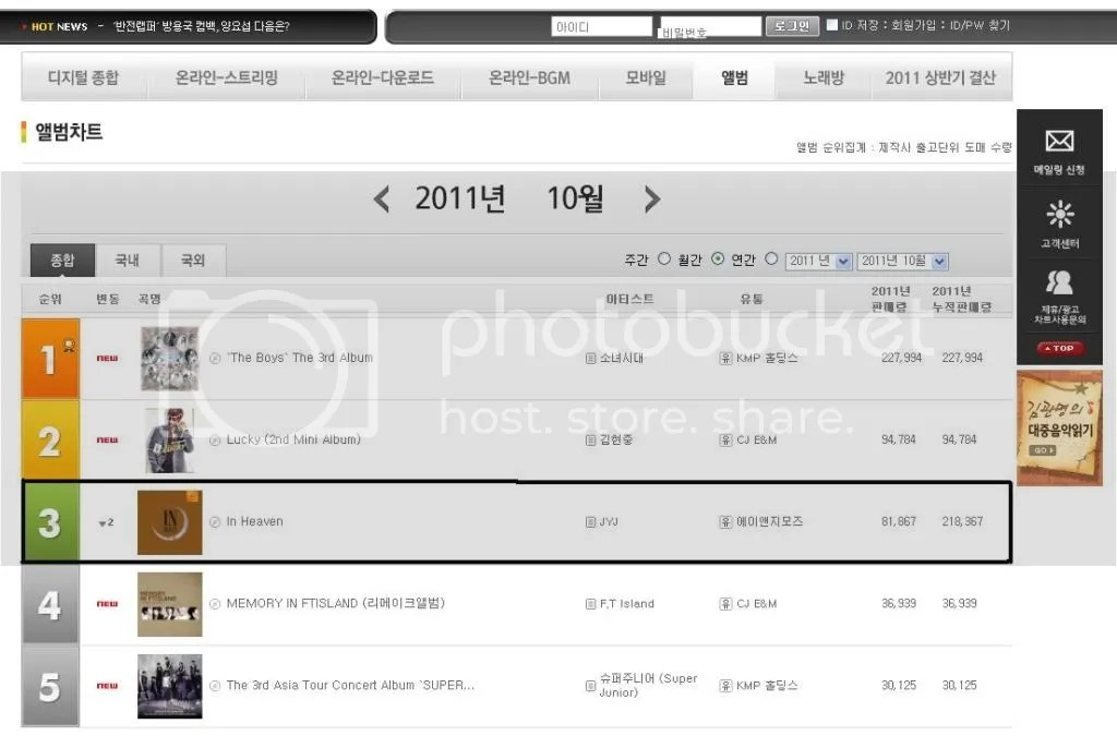 Gaon chart | KJJlovers