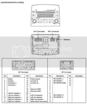 In search of radio wiring diagram  Hyundai Forums
