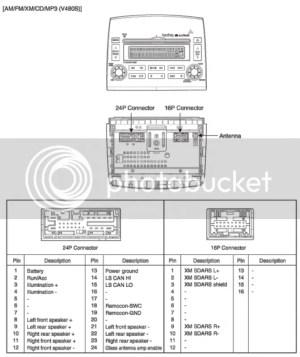In search of radio wiring diagram  Hyundai Forums : Hyundai Forum