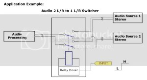 DPDT Signal Relay Module, 24Vdc, TAKAMISAWA RY24WK Relay, Assembled