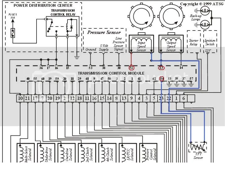 Marvelous 45Rfe Wiring Diagram Wiring Diagram Wiring Cloud Hisonuggs Outletorg