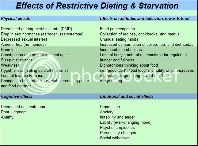 gm diet plan vegetarian in hindi pdf