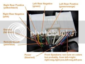 MPVClub :: View topic  2004 Mazda MPV Stereo Audio