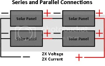similiar solar panels parallel vs series keywords solar panel parallel wiring vs series solar circuit diagrams