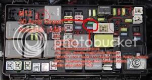 2017 Jeep Wrangler Interior Fuse Box Location