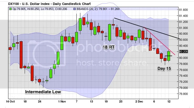 photo DXY00___Commodity_Futures_Price_Chart_for_US_Dollar_Index_Cash.png