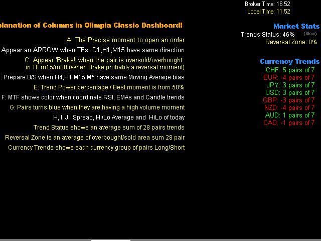Olimpia Classic Dashboard