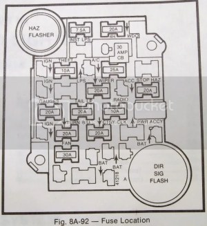 I need a fuse box diagram for an 80 vette  CorvetteForum