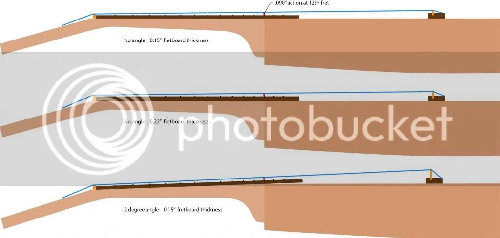 Bass Guitar Fretboard Diagram
