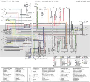 1985 Yamaha Xt 350 Wire Diagram | Online Wiring Diagram