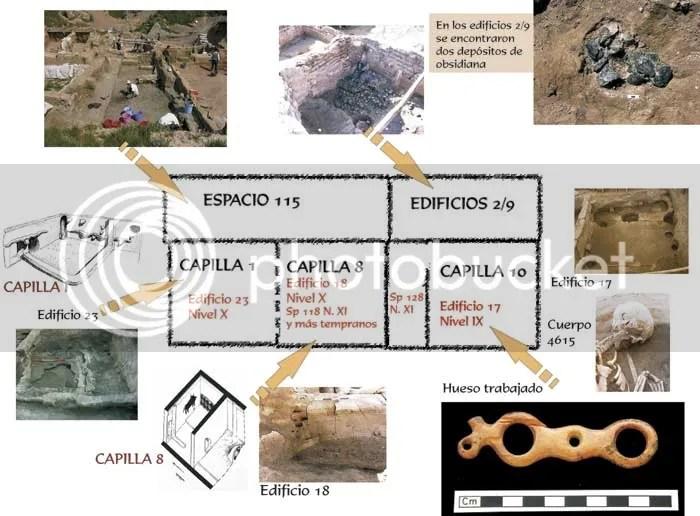 Catal Huyuk,la città più antica del mondo. (3/6)