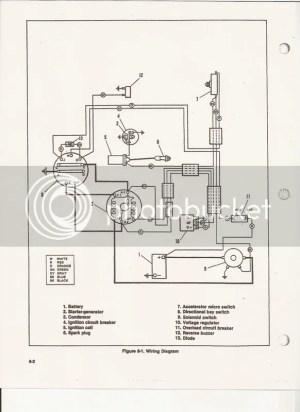 rebuilding par car  Page 2