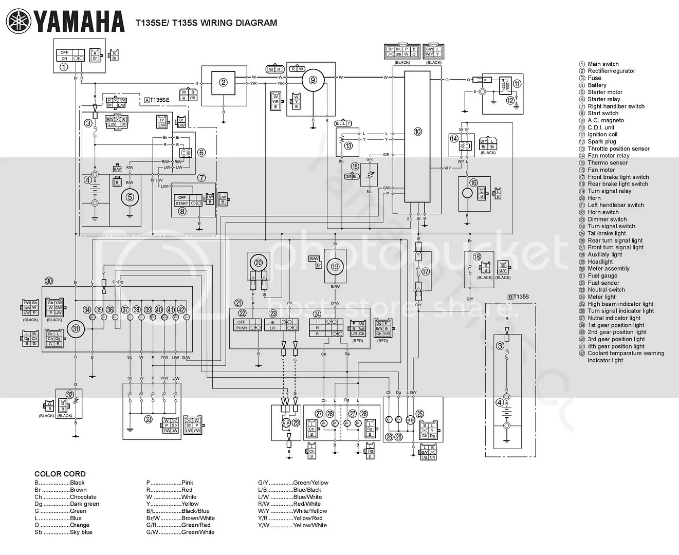 Wiring Diagram Of Yamaha Mio