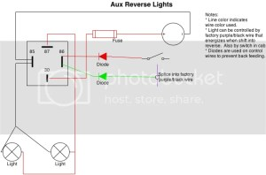 Wiring Aux Reverse Lights  JeepForum