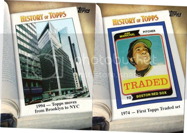 History of Topps