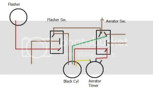 bass tracker pro17 wiring help  TinBoats