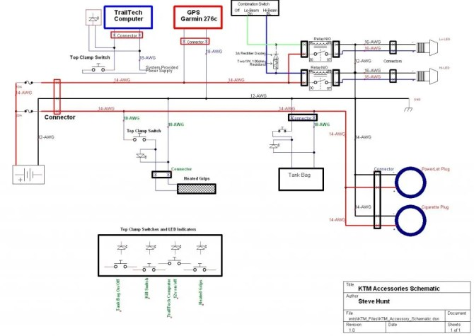 ktm 500 wiring diagram  wiring diagram groundmotoa