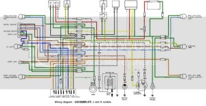 Cx500 Wiring Diagram Wds Wiring Diagram Database