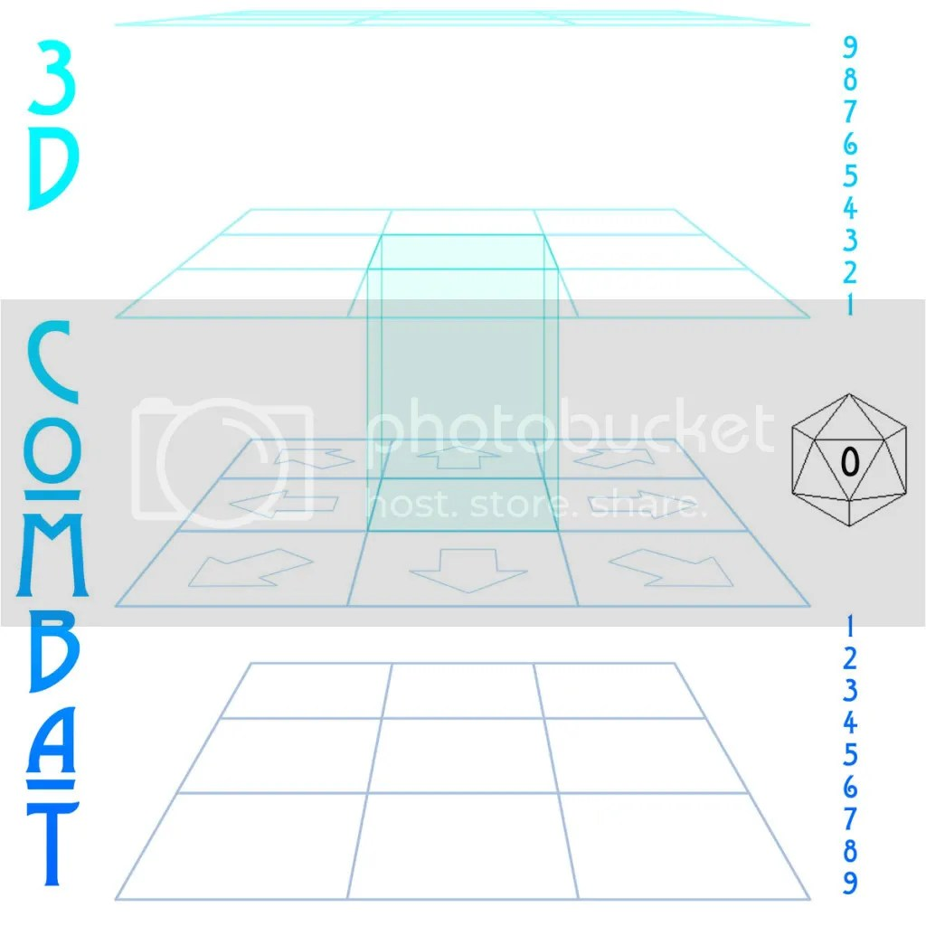 3D Combat: Grid Abstraction