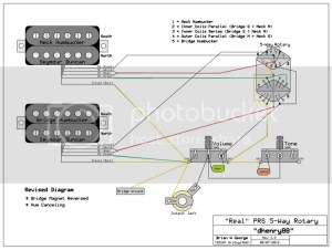 80'sinfluenced Wiring Scheme on SEs | Official PRS