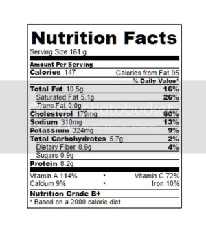 Spicy Kale with Eggs- Country Mouse City Spouse Nutritional information per serving