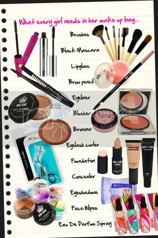 List Of Makeup Items With Names