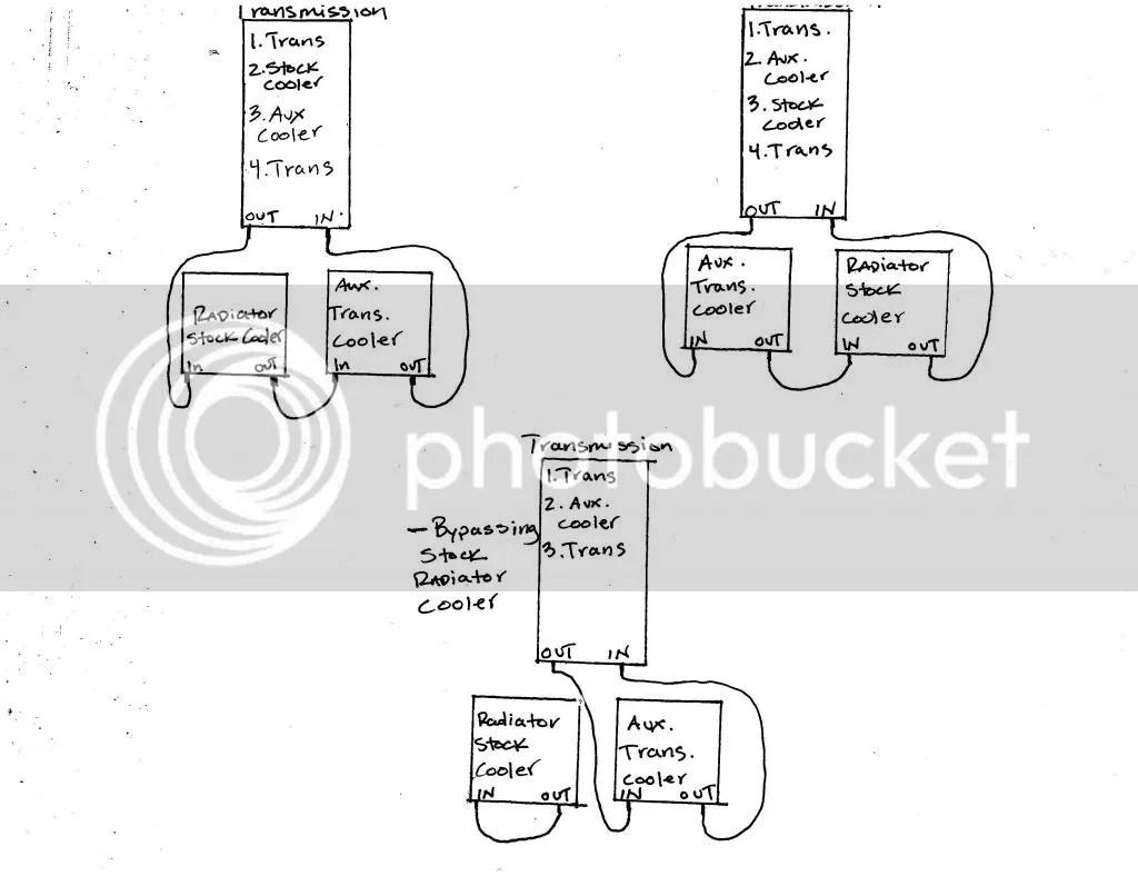Transmission Aux Cooler Diagram Pic