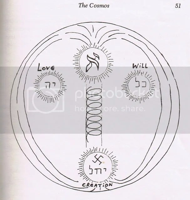 [Vidéo] Les frères Bogdanov Dieu et la science - Page 2 BENTOVTetrahedronCosmosSwastikaMagn