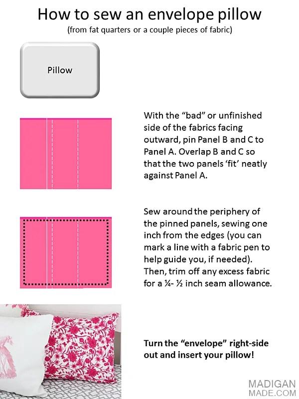easy DIY envelope pillow tutorial