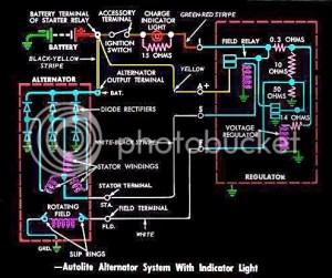 Ford 1g Alternator Wiring | prandofacilco