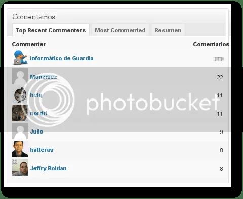 top ten de los usuarios que más aportan al blog