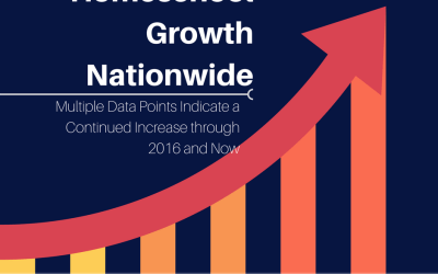 Homeschooling Growth Nationwide: Multiple Data Points Indicate a Continued Increase through 2016 and Now
