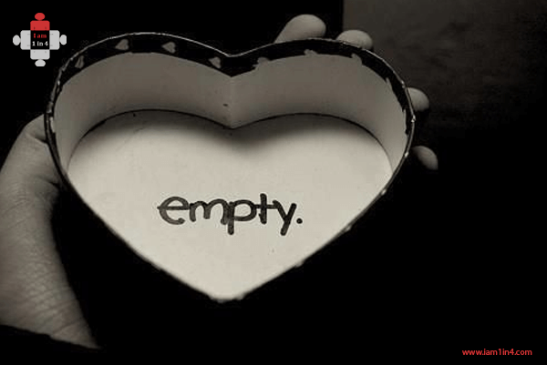 Feeling empty – An Empty Poem