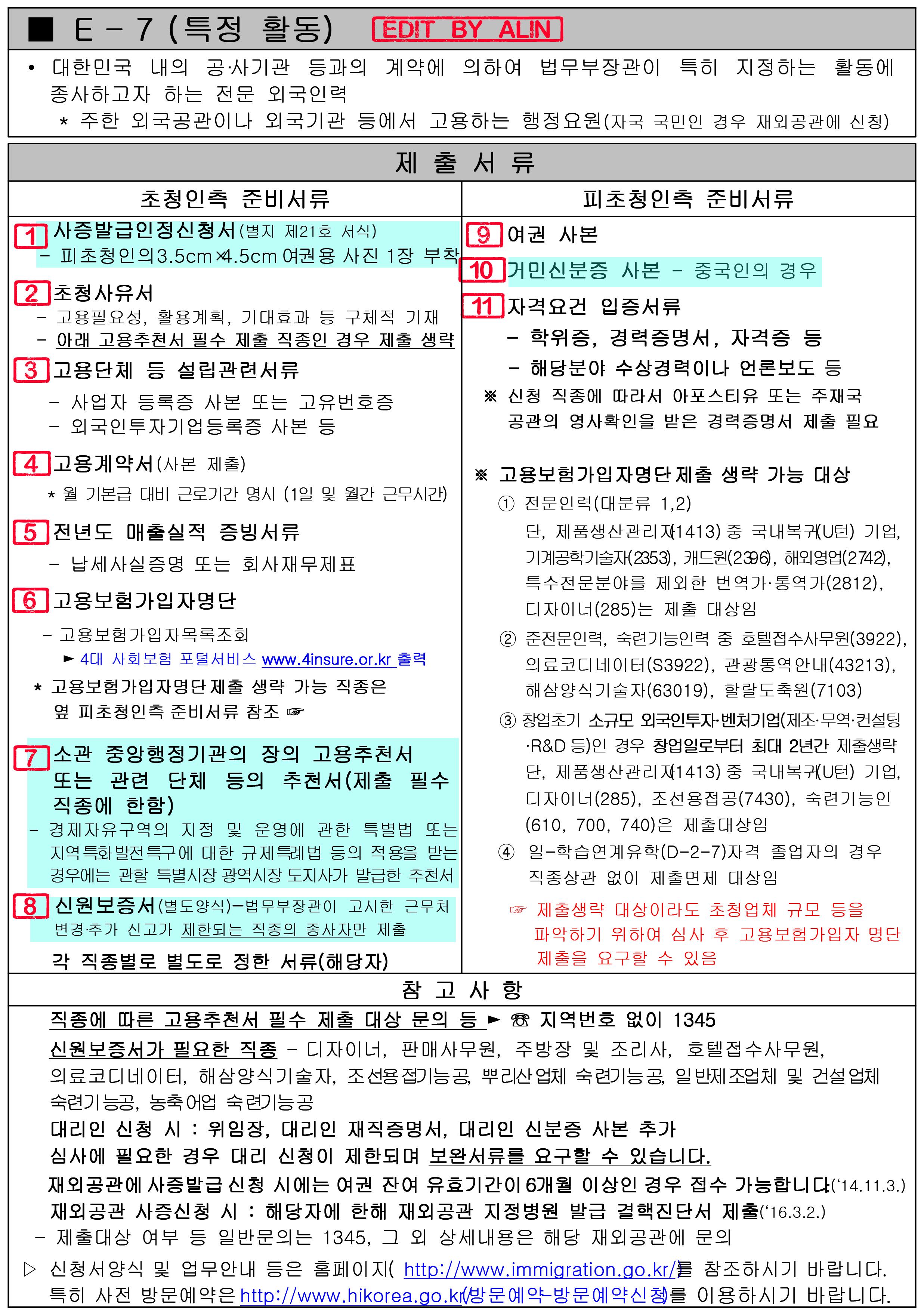 『韓國工作簽證E7』 資料準備篇(一) – ALin's Wonderland