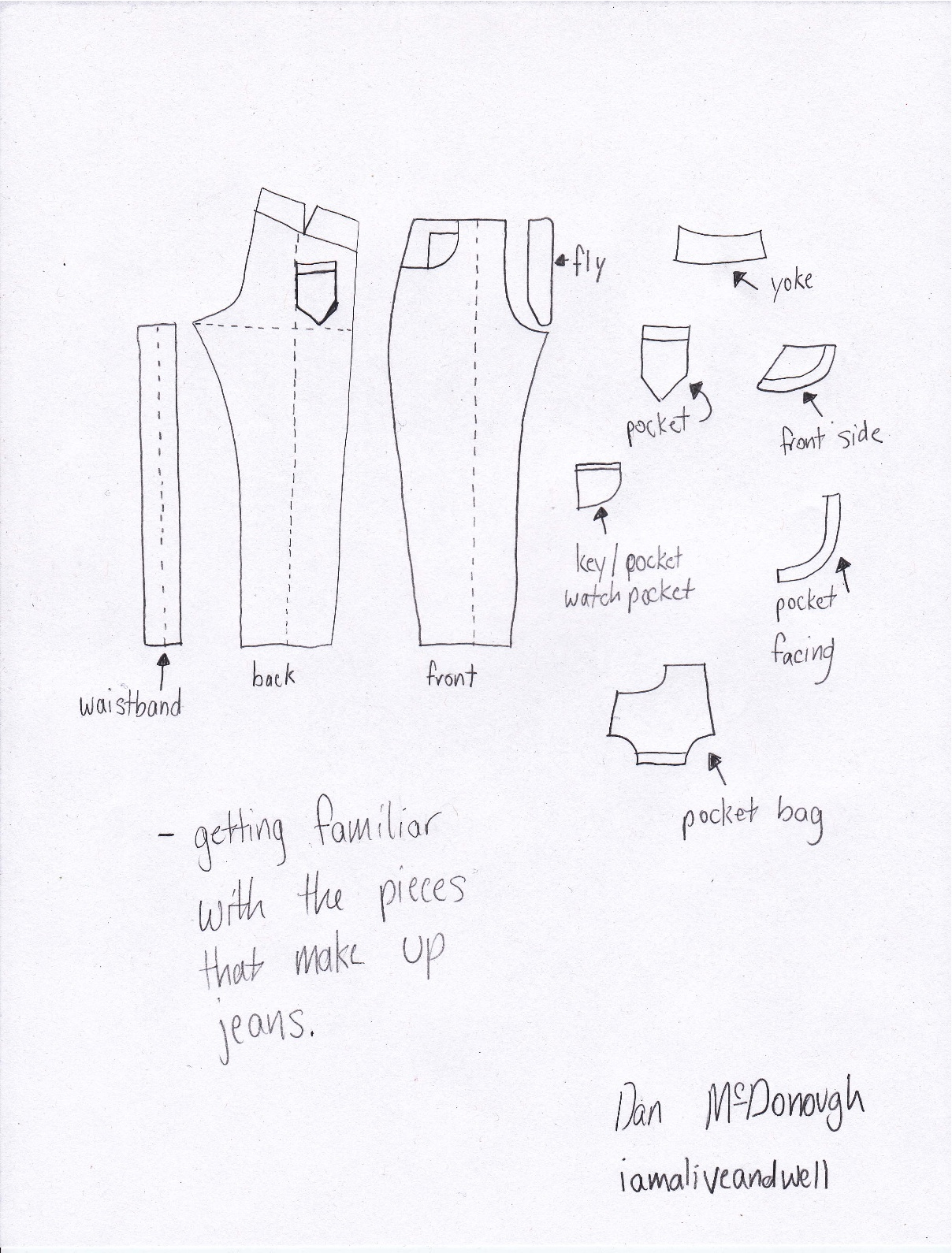 3 Jeans Diagram