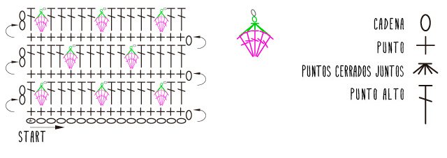 diagrama-patron-fresa