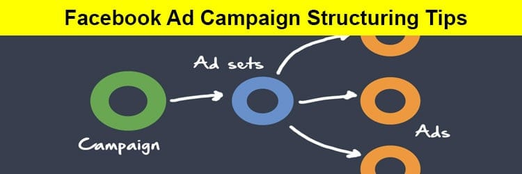 , What is the best way to structure an FB ad campaign?