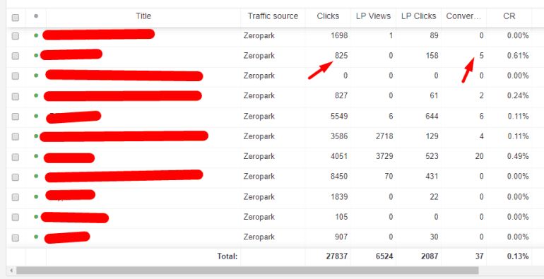 , Never Pay for BOT Traffic Ever Again! – Useful Tip for Internet Marketers