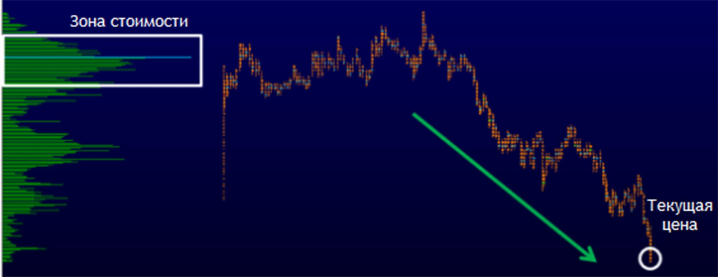 bitcoin eur tradingvisualizza)