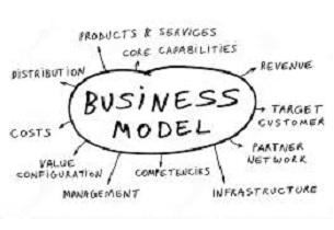 網路行銷企劃書~~理性分析完成了,接下來呢?你要如何賺錢呢?~~如何撰寫營利模式篇