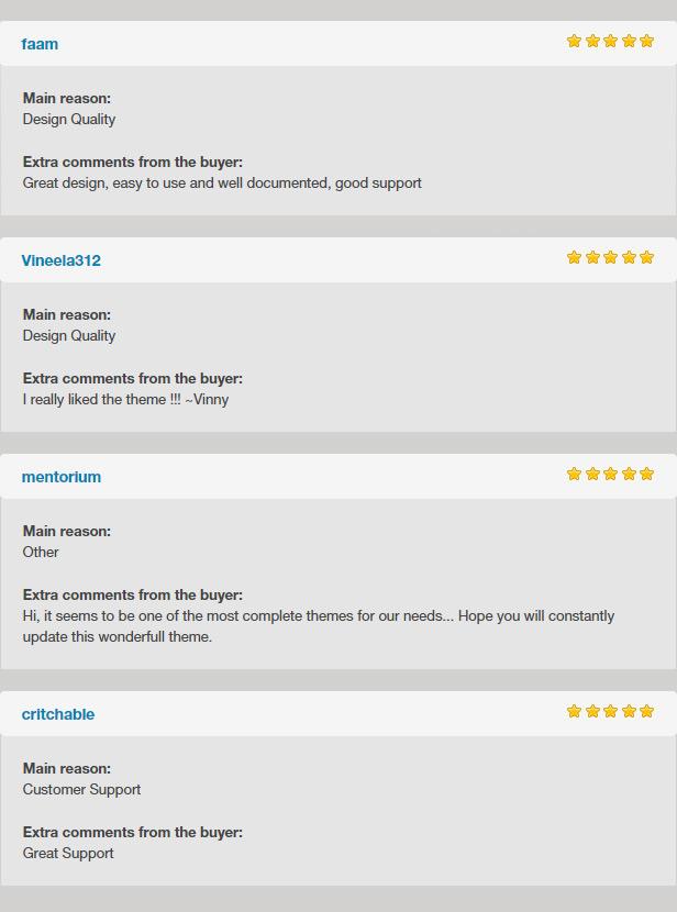 LMS WordPress Theme - 14