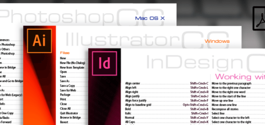 Free, Printable Keyboard Shortcut Cheatsheets for Adobe Photoshop CC, Illustrator CC, and InDesign CC