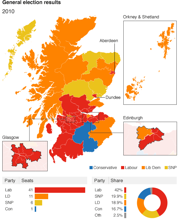What Scotland Looked Like Before