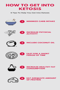 A list of ways to help you get into ketosis