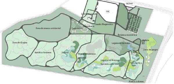 Plano del Jardín Botánico de Maracaibo.