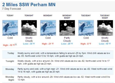 Cold temps in Perham this week!!