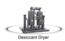 AIRTEK Dessicant Dryer